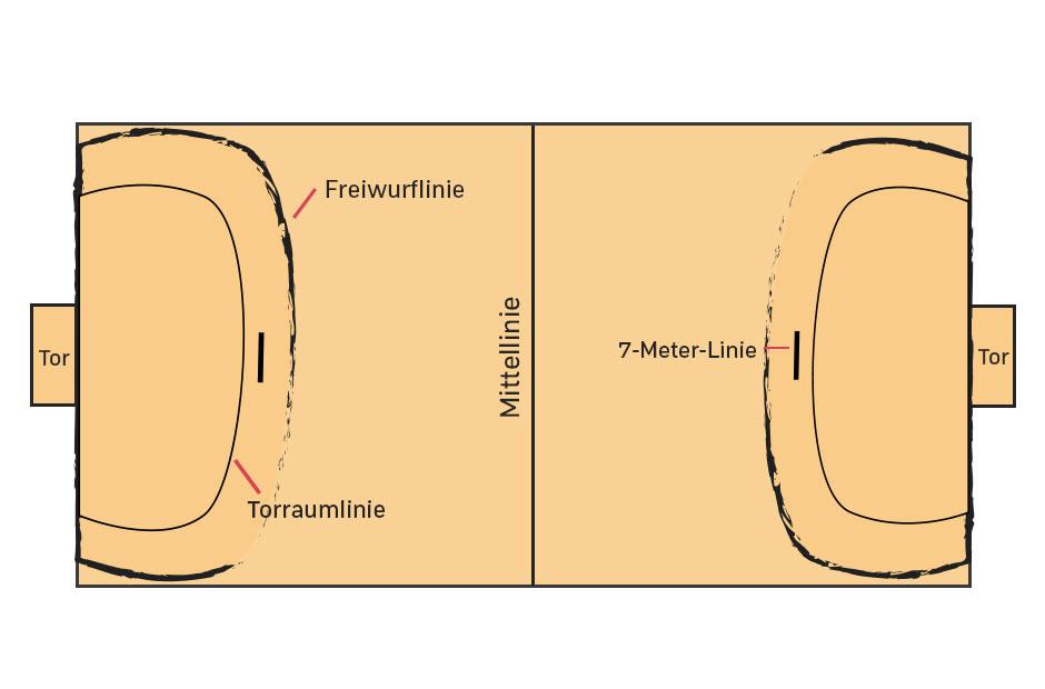 Handball Em Regeln